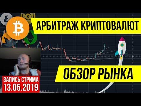 Цена рубля на форекс