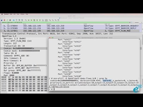 GNS3 Talks: OpenFlow FLOW MOD, PACKET IN, PACKET OUT and more captures using Wireshark and GNS3