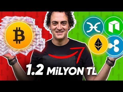 Bitcoin a fejlődő országokban