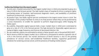 Vaginal Specula Market 2020- 2027