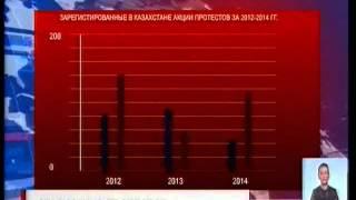 Почти 500 акций протестов зарегистрировано в Казахстане за 2012-2014 гг
