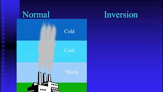 Meteorology  4 - Structure of the Atmosphere