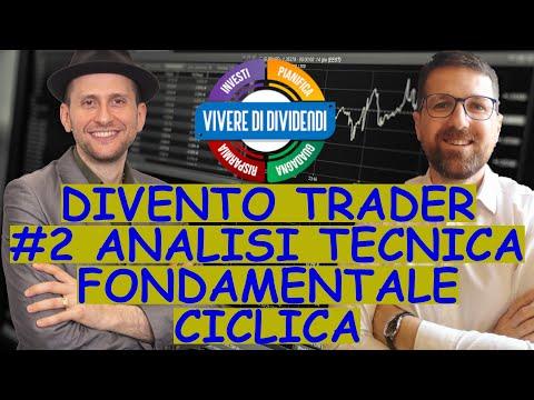 Notizie sui mercati commerciali