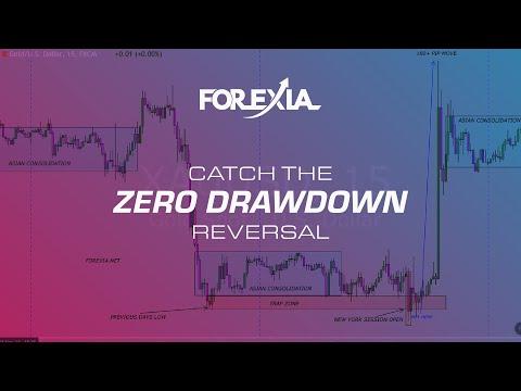 A markets форекс