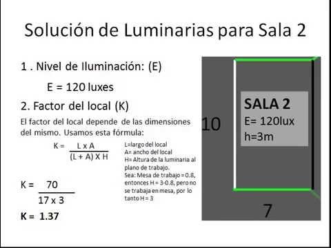 Cálculo Luminarias