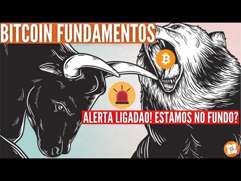 Bitcoin ár google finance