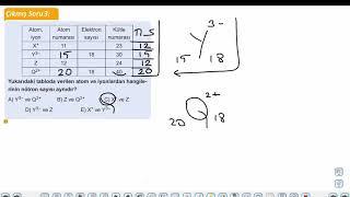 Eğitim Vadisi 9.Sınıf Kimya 7.Föy Atomun Yapısı Konu Anlatım Videoları