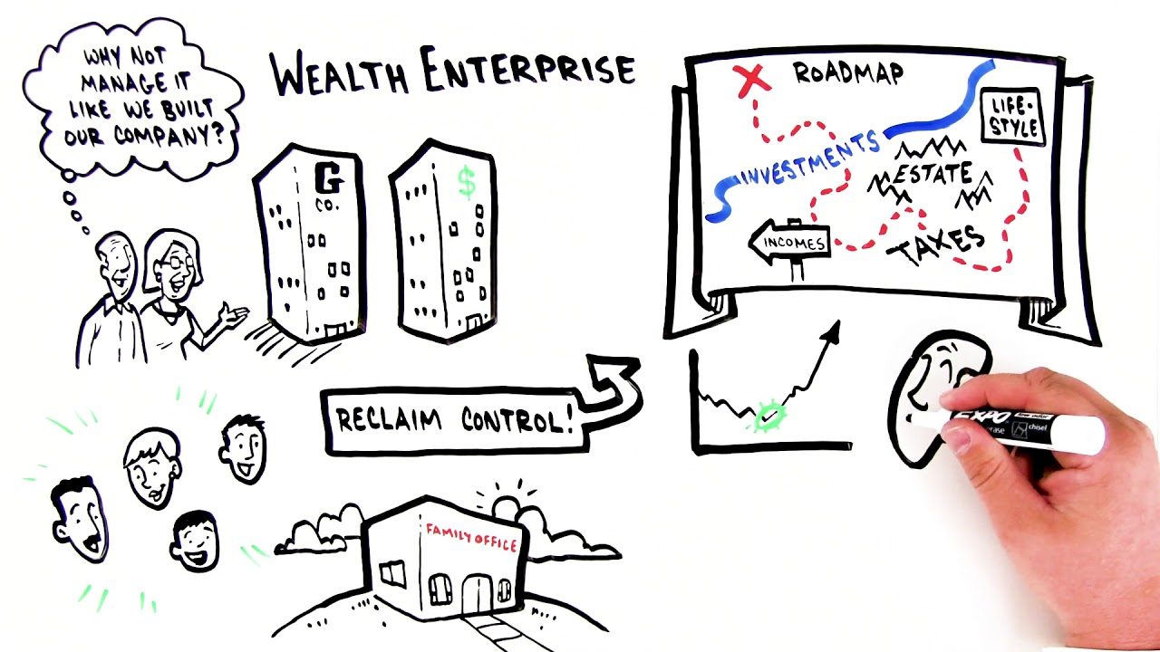 Wealth Enterprise – WE Family Offices