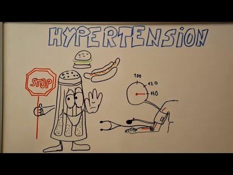 Për krizë hypertensive në pheochromocytoma në gjak