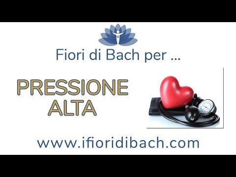 Spinaci e la pressione sanguigna