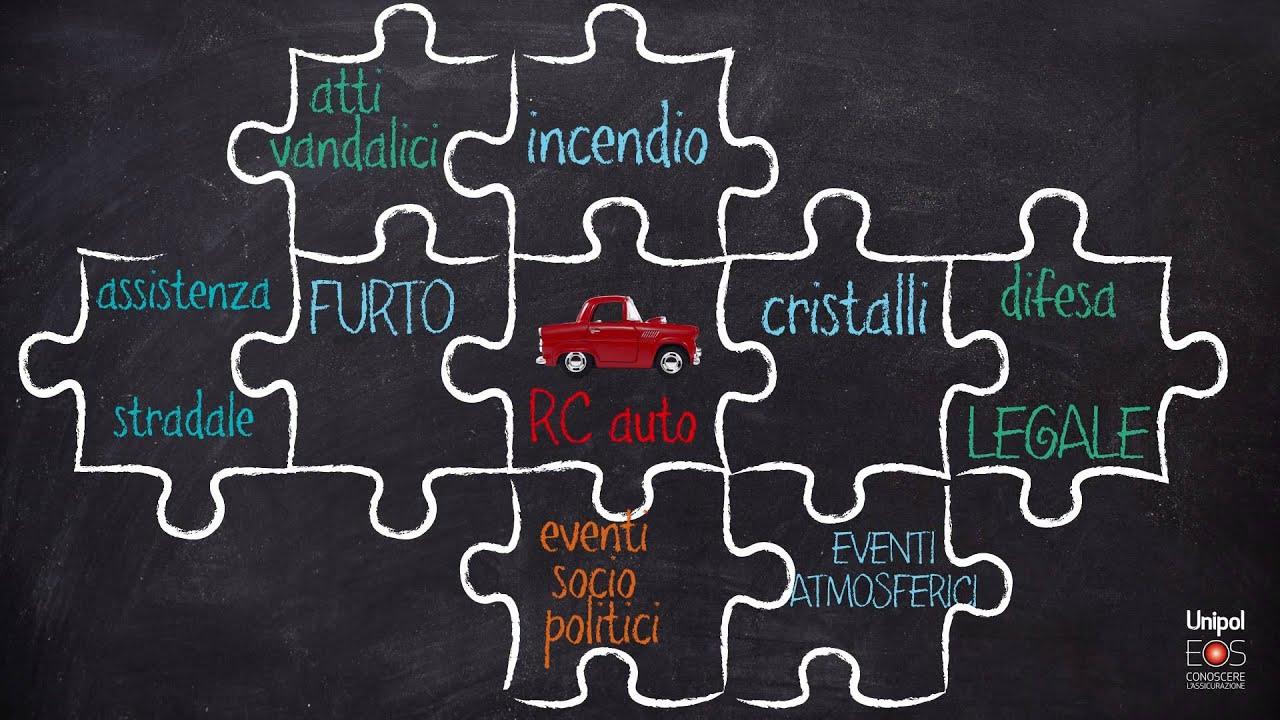 L'automobile, come eliminare le preoccupazioni