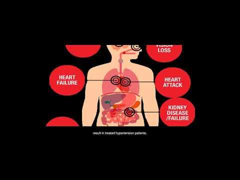 Fogyatékossági csoportok magas vérnyomás esetén