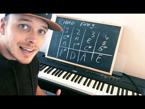 Play 500 Songs in 10 Minutes per Song! In the Correct Key!!
