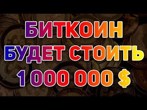 Брокеры в россии рейтинг надежности 2019