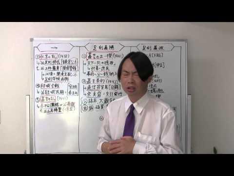 竹内の日本史 戦略図解ボード #033 室町幕府動揺と応仁の乱