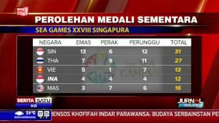 Grafik Perolehan Medali Sementara SEA Games Singapura