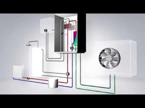 Тепловой насос Bosch Compress 3000 AWBS 15 Video #2