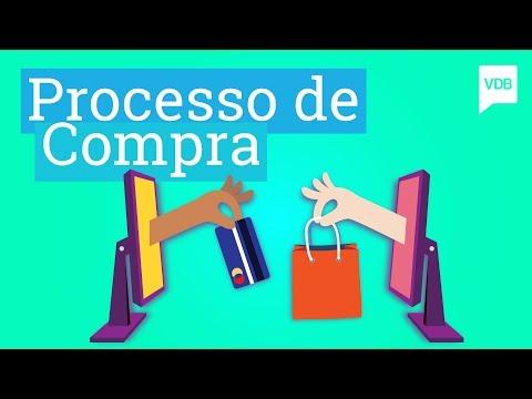 Os 5 estágios no processo de decisão de compra