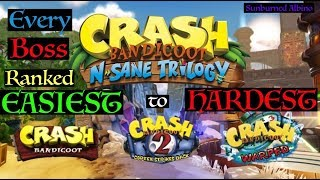 All Crash Bandicoot N Sane Trilogy Bosses Ranked Easiest to Hardest