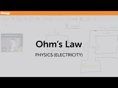 Definition of Ohm's Law | Chegg.com
