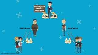 Pyramid Schemes and Ponzi Schemes Explained in One Minute