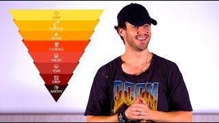 Levels Of Transformation: Julien Blanc's Most POWERFUL Transformational Process (Step By Step Guide)