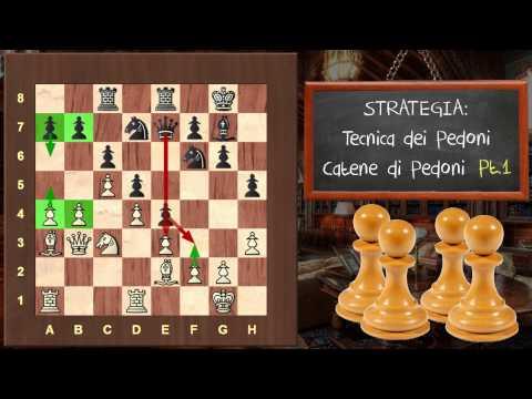 Strategia negli Scacchi - 08 Tecnica dei Pedoni - Catene di Pedoni Pt.1