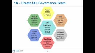 Unique Device Identification: How to Complete UDI Compliance by September 2016