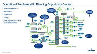 Webinar sobre mejores prácticas para resolver retos en mezclas de crudo y combustible