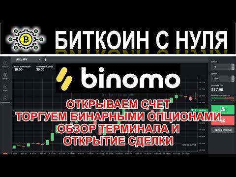 Бездепозитные бонусы в бинарных опционах 2015