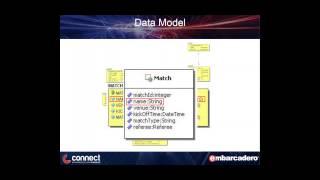 Agile Data Modelling