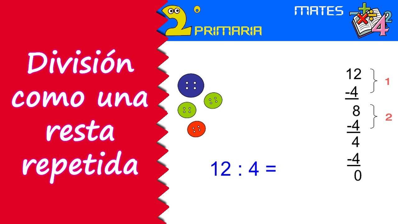 Matemáticas. 2º Primaria. Tema 12. División como resta repetida