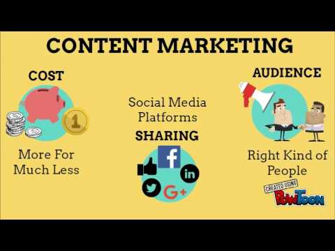 Traditional VS Content Marketing