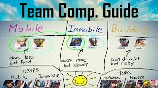 All You Need To Know About Hero Picks | Overwatch Team Composition Guide (UPDATED for 2017)