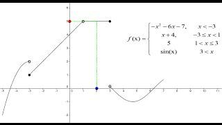 geogebra dersleri türkçe  parçalı fonksiyonun grafiği ve limit araştırmak mesut topal