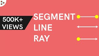 What are Rays, Lines and Line Segments?