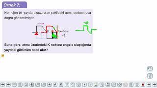 Eğitim Vadisi 10.Sınıf Fizik 11.Föy Dalgalar 2 Konu Anlatım Videoları