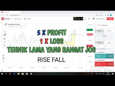 Piața opțiunilor bursiere