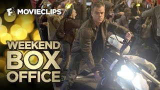 Weekend Box Office - July 29-31, 2016 - Studio Earnings Report