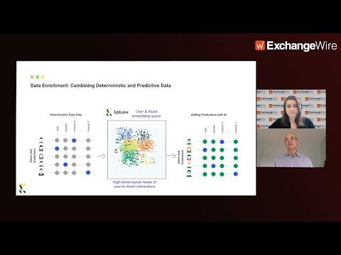 1plusX's Jürgen Galler on the Power of Predictive Data & Data Enrichment