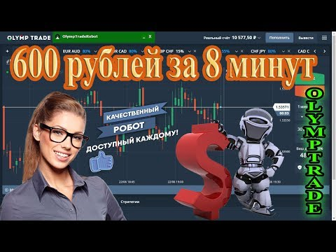 Валютный опцион представляет для его покупателя право