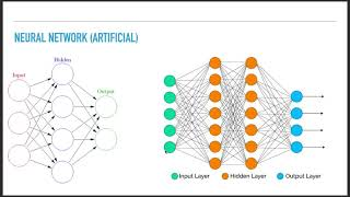 Neural Network Tutorial 1 - Introduction to Neural Network