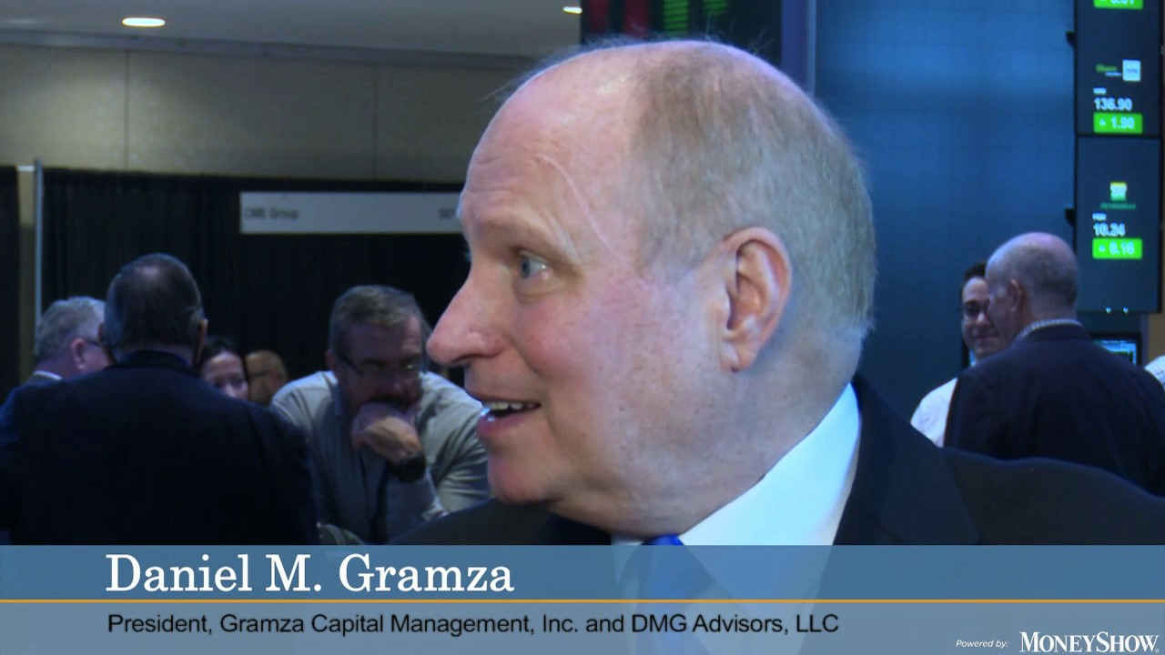 Dan Gramza, Gramza Capital Management, Inc.: watch inflation