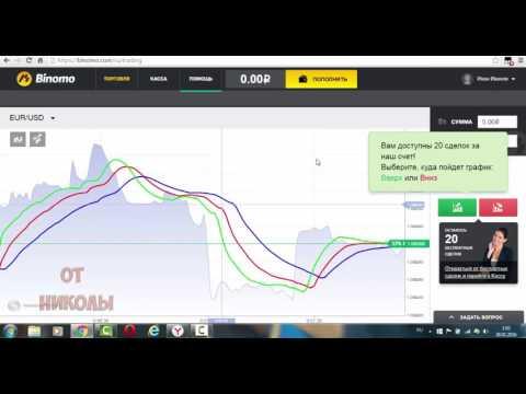 Стратегия лестница для бинарных опционов без риска видео