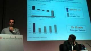 Iab Forum 2010 - Libero Mail: un pò di numeri
