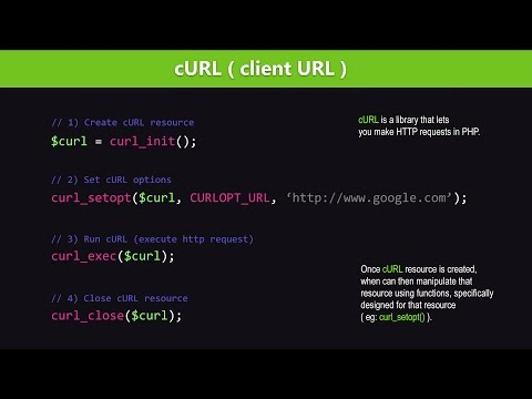 PHP cURL Tutorial – Learn PHP Programming