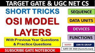Short Tricks For OSI Model Layer Functions With PYQs  - GATE & UGC NET Exam