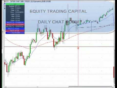 Free Daily Stock Trading Chat Room – Oct 11 Webcast