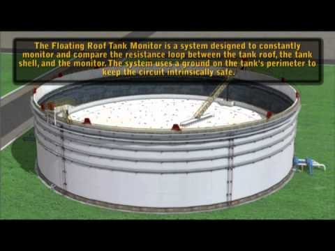 Alltec asia active floating roof tank monitoring system english