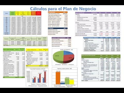, title : 'Elaborar Plan de Negocios Parte II - Cálculos